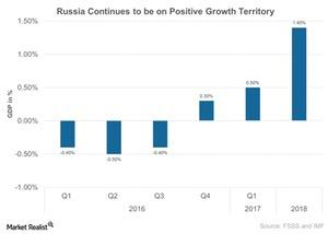 uploads/2017/06/Russia-Continues-to-be-on-Positive-Growth-Territory-2017-05-30-1.jpg
