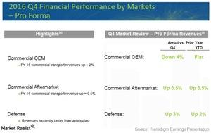 uploads/2016/11/transdigm-earnings-4q-1.jpg