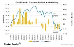 uploads/2015/10/Fundflows-FEZ1.png