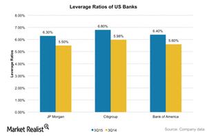 uploads/2015/10/LEVERAGE-ratios1.png