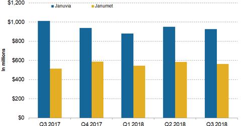 uploads/2018/10/Januvia.png