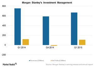 uploads/2015/04/investment-management21.png