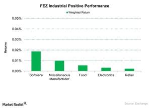 uploads/2015/10/FEZ-Industrial-Positive-Performance-2015-10-221.jpg
