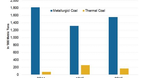 uploads///Coal