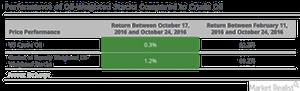 uploads/2016/10/crudeoil-return-1.png