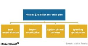 uploads///Russias anti crisis plan