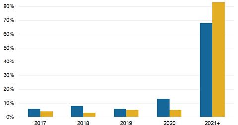 uploads/2018/01/Factors.png