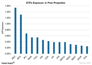 uploads/2015/11/C15-ETF2.png