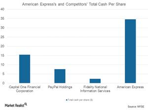 uploads/2017/10/total-cash-per-share-1.png