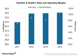 uploads/2015/12/Part_5_Nutrition1.jpg