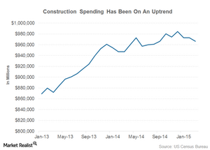 uploads///constructoin spend