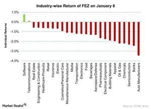 uploads/2016/01/Industry-wise-Return-of-FEZ-on-January-6-2016-01-073.jpg