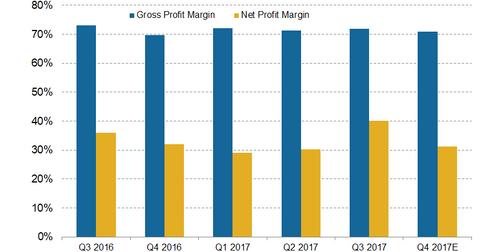uploads/2017/10/margins-2.png