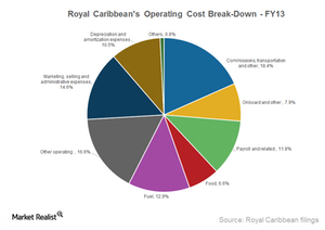 uploads/2015/01/Part7_RCL_Operating-cost-breakdown1.png