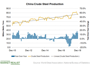 uploads/2019/04/China-steel-Prod-1.png