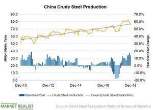 uploads/2019/04/China-steel-Prod-1.png