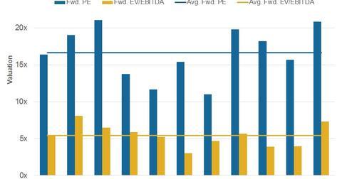 uploads/2017/06/Valuations-2.jpg