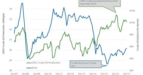uploads/2017/12/OPEC.png