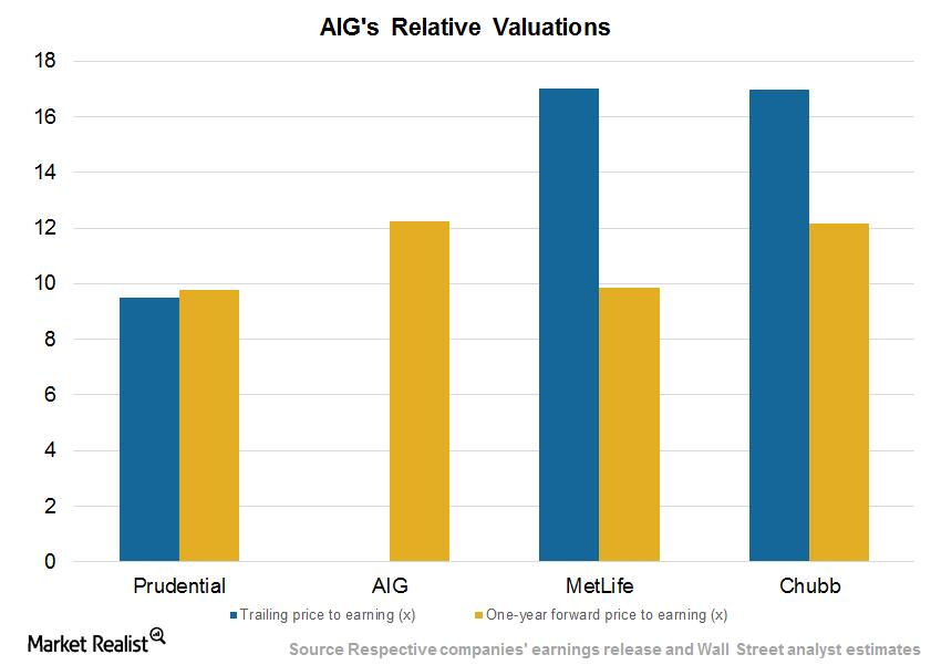 uploads///Valuations