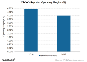 uploads/2017/08/YRCW-Margin-1.png