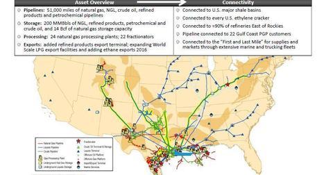 uploads/2014/11/EPD-Asset-Map.jpg