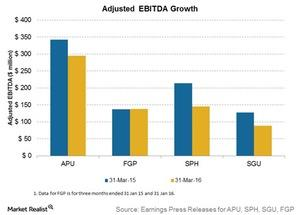 uploads/2016/05/adjusted-ebitda-growth1.jpg