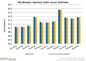 uploads/2018/12/ULTA-Sales-Q3-2-1.png