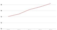 uploads///Index Inex to total MF Saul