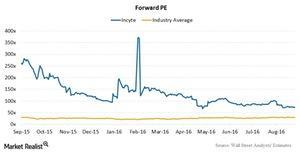uploads/2016/09/Chart-01-1.jpg