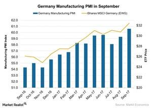 uploads///Germany Manufacturing PMI in September