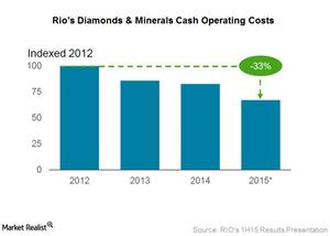 uploads/2015/09/Diamonds-costs1.png
