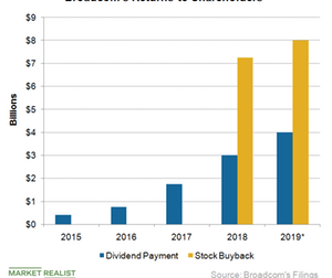 uploads/2018/12/A3_Semiconductors_AVGO-Stock-buyback-1.png