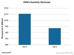 uploads/2015/02/Quarterly-Revenues21.jpg