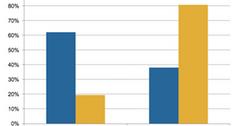 uploads///A_Semiconductors_QCOM business segment earnings Q