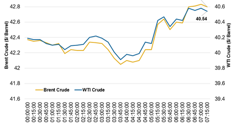 uploads/2016/08/oil.png