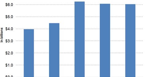 uploads/2016/11/Graph-9-2-1.png