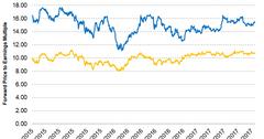 uploads///Part  valuations