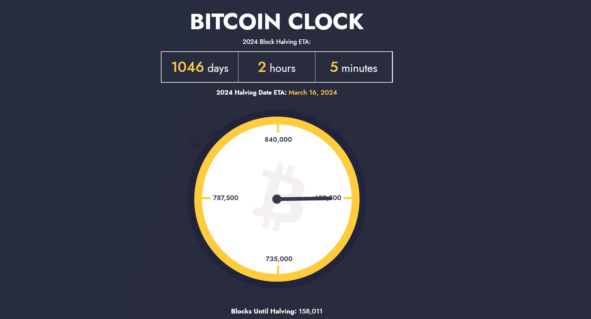 traqueur Bitcoin