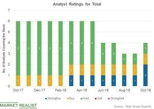 uploads/2018/10/Analyst-ratings-9-1.jpg