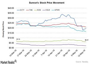 uploads///stock market
