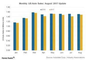 uploads/2017/10/US-Steel-Demand-1.jpg