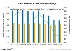uploads/2015/11/USIO-revenue1.png
