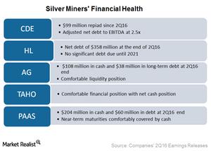 uploads/2016/09/Financial-health-1.png