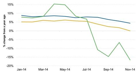 uploads/2014/12/Monthly-Inflation-Indices1.jpg