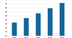 uploads///global enterprise security market revenues
