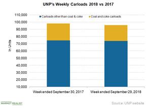 uploads/2018/10/UNP-Car-1.png