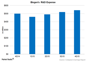 uploads/2016/02/RD-expenses-Part-41.png