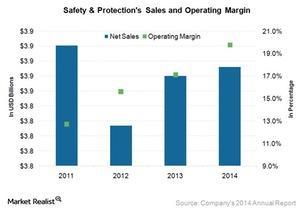 uploads/2015/12/Part_7_Safety1.jpg