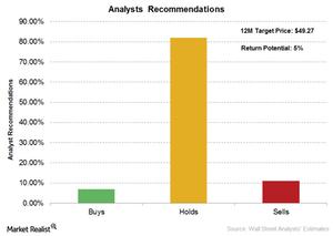 uploads///Tripadvisor analyst ratings