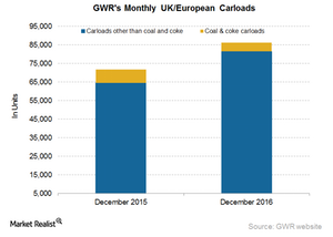 uploads///GWR Europe